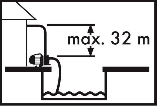 gartenpumpe 3032 inox 600w garten pumpe wasserpumpe. Black Bedroom Furniture Sets. Home Design Ideas